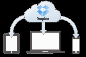 Облачное хранилище файлов Dropbox